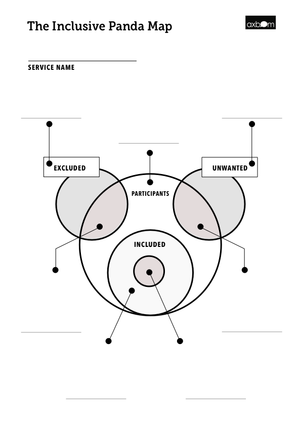 Misusability : Worksheets from the workshop